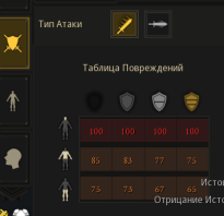 Как кидать оружие в Mordhau