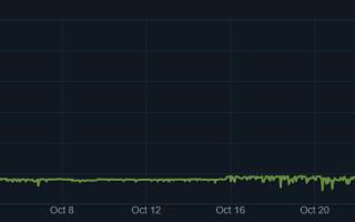 Counter-Strike: Global Offensive — Valve запретила перепродажу ключей